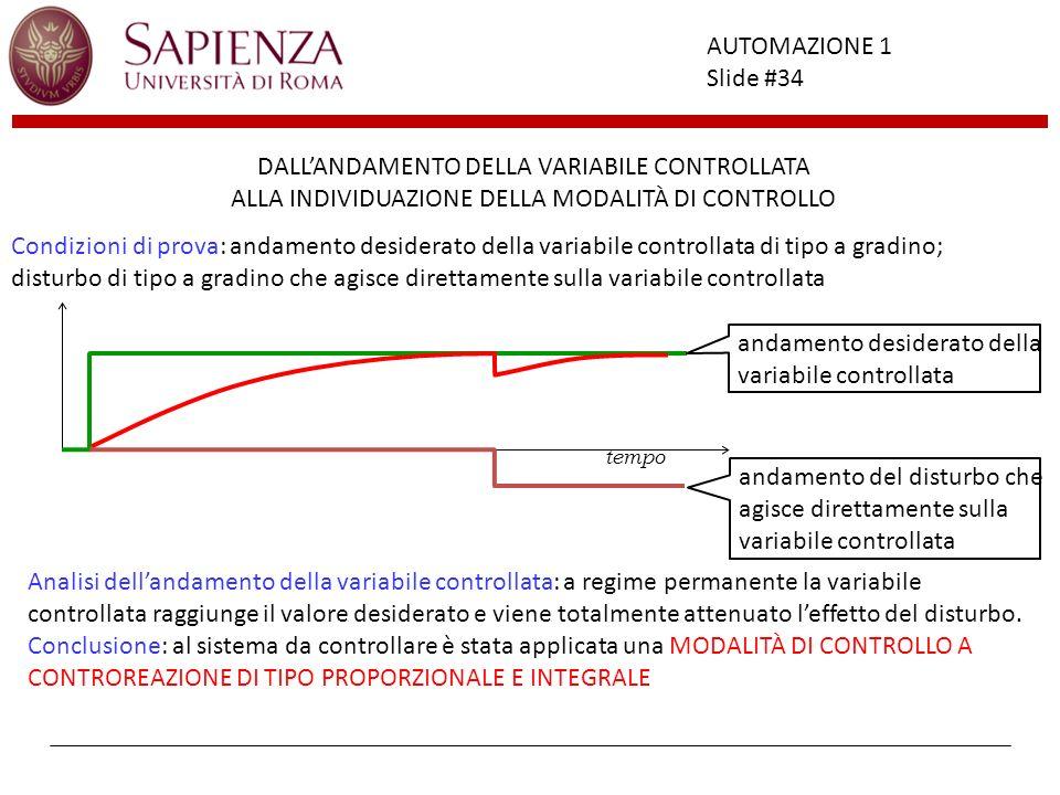 Facoltà di Ingegneria AUTOMAZIONE 1 Slide #34 tempo andamento desiderato della variabile controllata DALLANDAMENTO DELLA VARIABILE CONTROLLATA ALLA IN