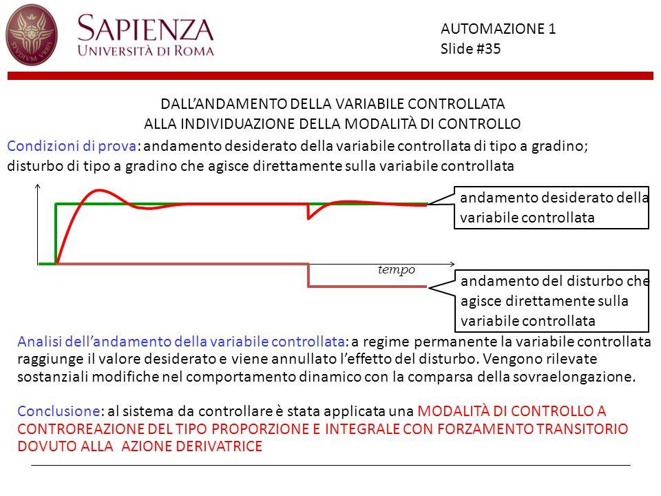 Facoltà di Ingegneria AUTOMAZIONE 1 Slide #35 tempo andamento desiderato della variabile controllata DALLANDAMENTO DELLA VARIABILE CONTROLLATA ALLA IN