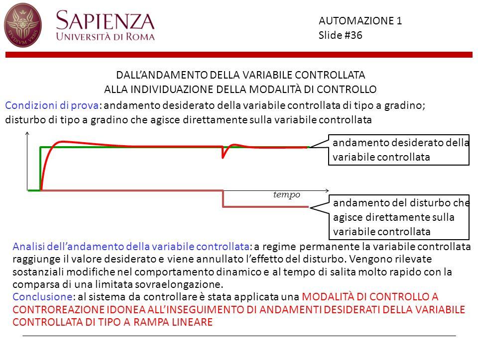 Facoltà di Ingegneria AUTOMAZIONE 1 Slide #36 tempo andamento desiderato della variabile controllata DALLANDAMENTO DELLA VARIABILE CONTROLLATA ALLA IN