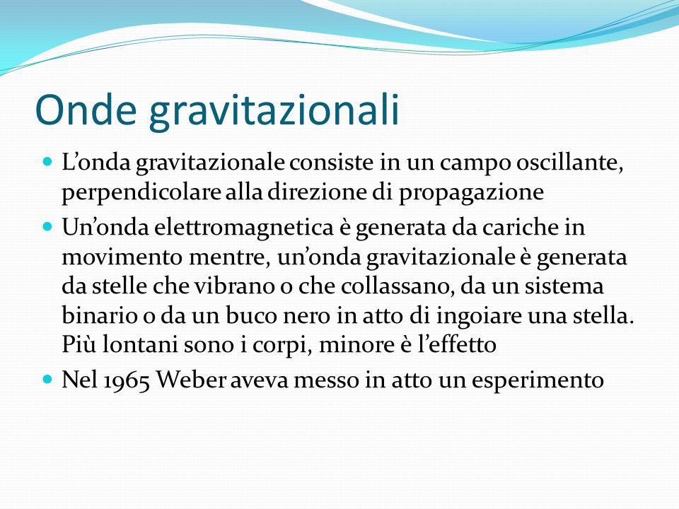 Onde gravitazionali Londa gravitazionale consiste in un campo oscillante, perpendicolare alla direzione di propagazione Unonda elettromagnetica è gene