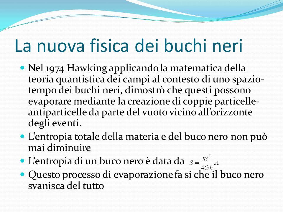 La nuova fisica dei buchi neri Nel 1974 Hawking applicando la matematica della teoria quantistica dei campi al contesto di uno spazio- tempo dei buchi