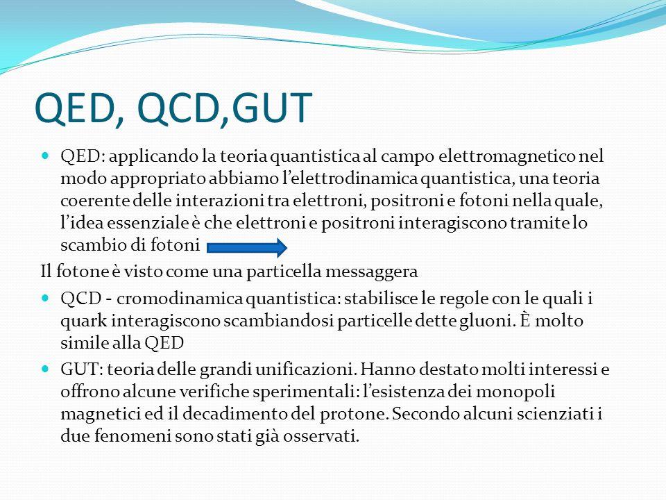 QED, QCD,GUT QED: applicando la teoria quantistica al campo elettromagnetico nel modo appropriato abbiamo lelettrodinamica quantistica, una teoria coe