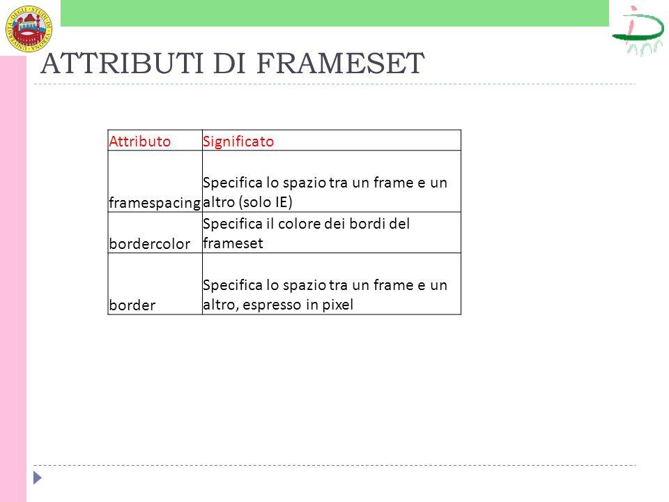 ATTRIBUTI DI FRAMESET AttributoSignificato framespacing Specifica lo spazio tra un frame e un altro (solo IE) bordercolor Specifica il colore dei bordi del frameset border Specifica lo spazio tra un frame e un altro, espresso in pixel