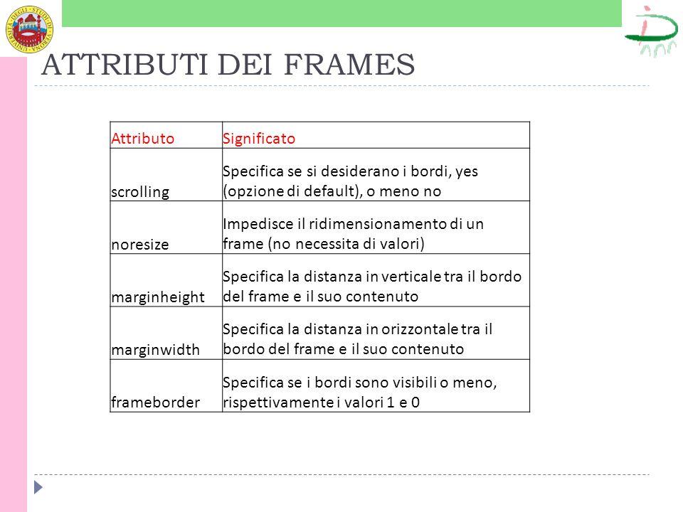 ATTRIBUTI DEI FRAMES AttributoSignificato scrolling Specifica se si desiderano i bordi, yes (opzione di default), o meno no noresize Impedisce il ridimensionamento di un frame (no necessita di valori) marginheight Specifica la distanza in verticale tra il bordo del frame e il suo contenuto marginwidth Specifica la distanza in orizzontale tra il bordo del frame e il suo contenuto frameborder Specifica se i bordi sono visibili o meno, rispettivamente i valori 1 e 0