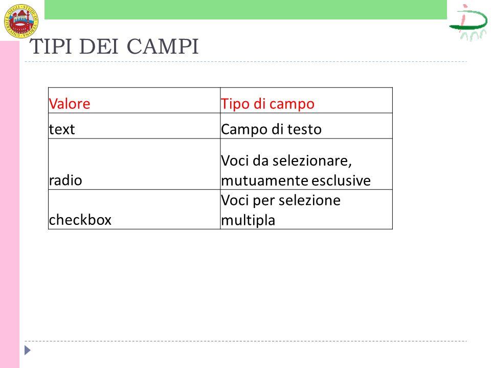 TIPI DEI CAMPI ValoreTipo di campo textCampo di testo radio Voci da selezionare, mutuamente esclusive checkbox Voci per selezione multipla