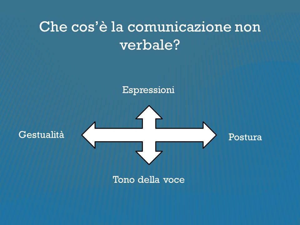 Che cosè la comunicazione non verbale? Espressioni Postura Gestualità Tono della voce