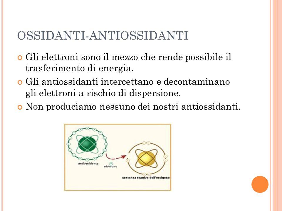 OSSIDANTI-ANTIOSSIDANTI Gli elettroni sono il mezzo che rende possibile il trasferimento di energia. Gli antiossidanti intercettano e decontaminano gl
