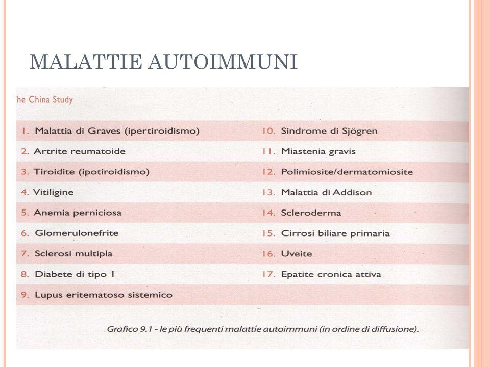 MALATTIE AUTOIMMUNI TAB PAG 176