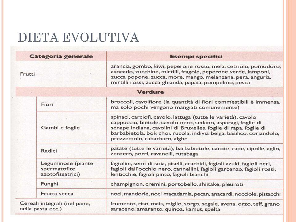 DIETA EVOLUTIVA PAG 229