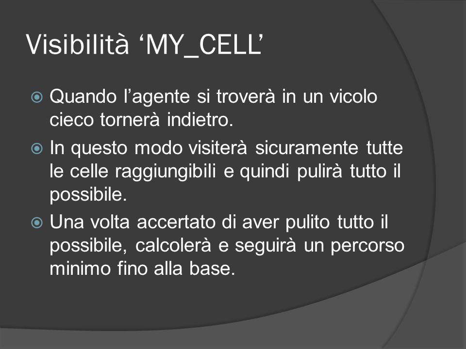 Visibilità MY_CELL Quando lagente si troverà in un vicolo cieco tornerà indietro.
