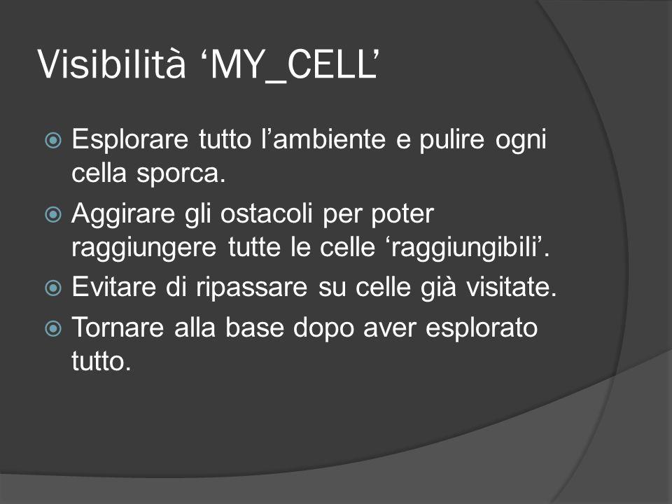 Visibilità MY_CELL Esplorare tutto lambiente e pulire ogni cella sporca.