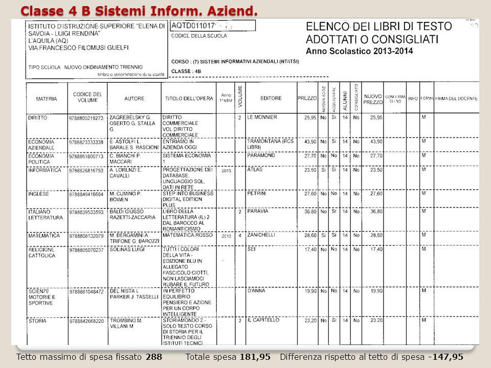 Classe 4 B Sistemi Inform. Aziend.