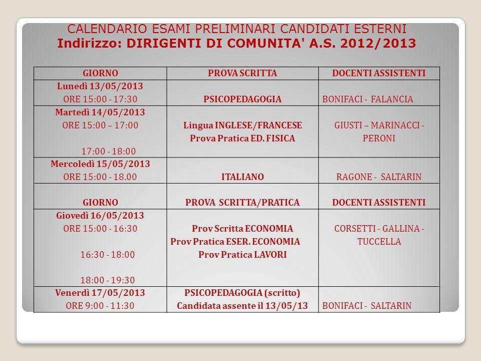 GIORNOPROVA SCRITTADOCENTI ASSISTENTI Lunedì 13/05/2013 ORE 15:00 - 17:30 PSICOPEDAGOGIABONIFACI - FALANCIA Martedì 14/05/2013 ORE 15:00 – 17:00 17:00 - 18:00 Lingua INGLESE/FRANCESE Prova Pratica ED.