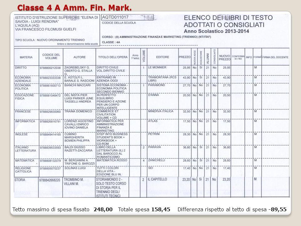 Classe 4 A Amm. Fin. Mark. Classe 4 A Amm. Fin.