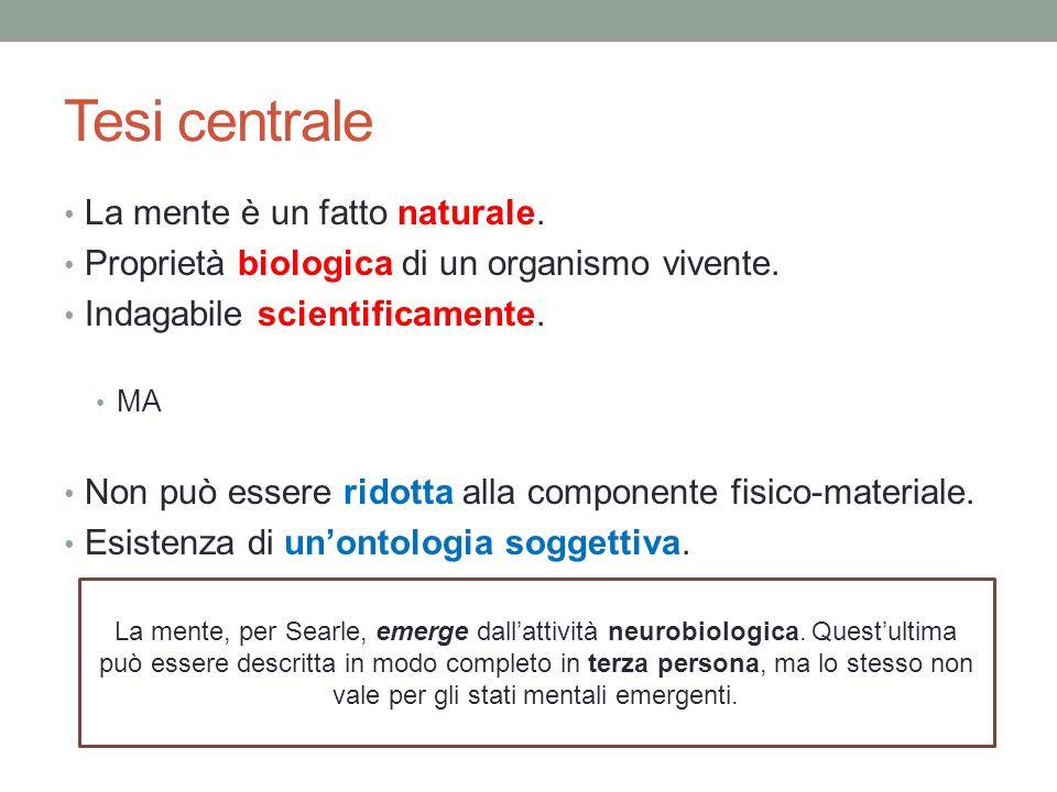 Tesi centrale La mente è un fatto naturale.Proprietà biologica di un organismo vivente.