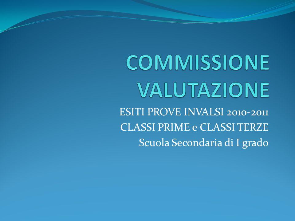 ESITI PROVE INVALSI 2010-2011 CLASSI PRIME e CLASSI TERZE Scuola Secondaria di I grado