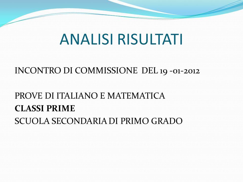 ANALISI RISULTATI INCONTRO DI COMMISSIONE DEL 19 -01-2012 PROVE DI ITALIANO E MATEMATICA CLASSI PRIME SCUOLA SECONDARIA DI PRIMO GRADO