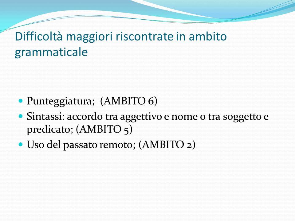 Difficoltà maggiori riscontrate in ambito grammaticale Punteggiatura; (AMBITO 6) Sintassi: accordo tra aggettivo e nome o tra soggetto e predicato; (AMBITO 5) Uso del passato remoto; (AMBITO 2)