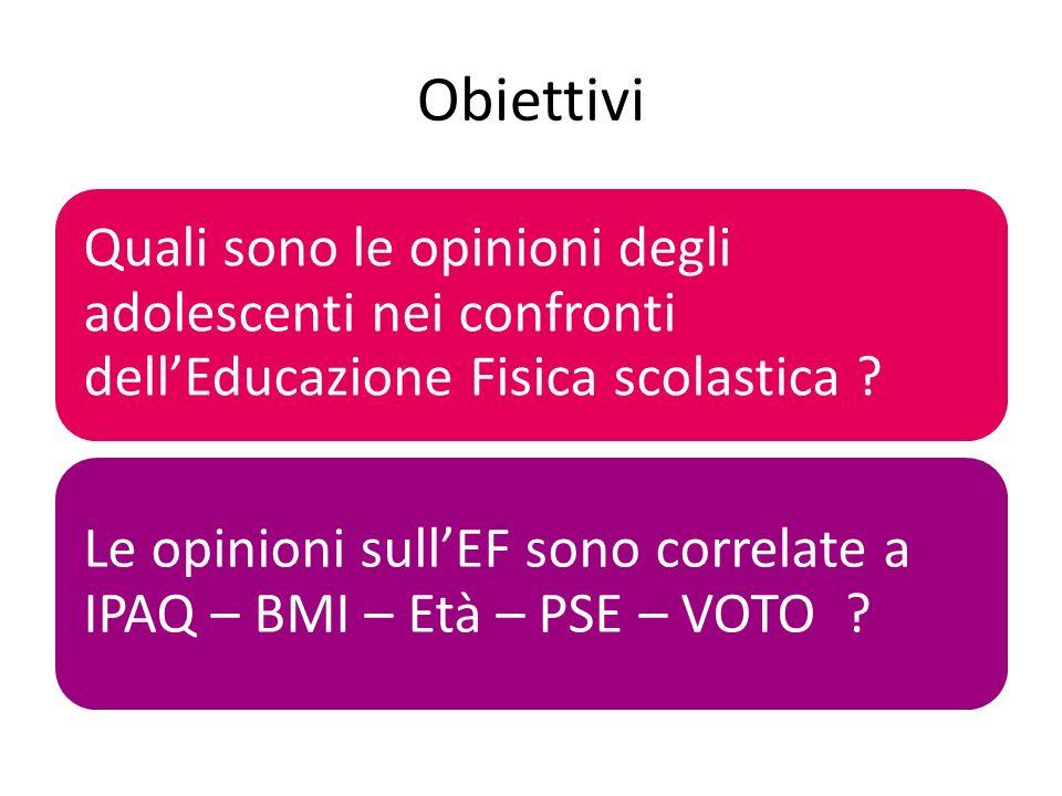 Obiettivi Quali sono le opinioni degli adolescenti nei confronti dellEducazione Fisica scolastica ? Le opinioni sullEF sono correlate a IPAQ – BMI – E