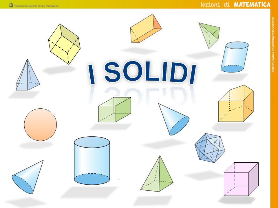 Un solido è una parte di spazio delimitata da una superficie chiusa.