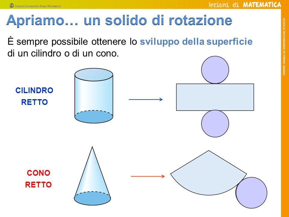 È sempre possibile ottenere lo sviluppo della superficie di un cilindro o di un cono. CILINDRO RETTO CONO RETTO