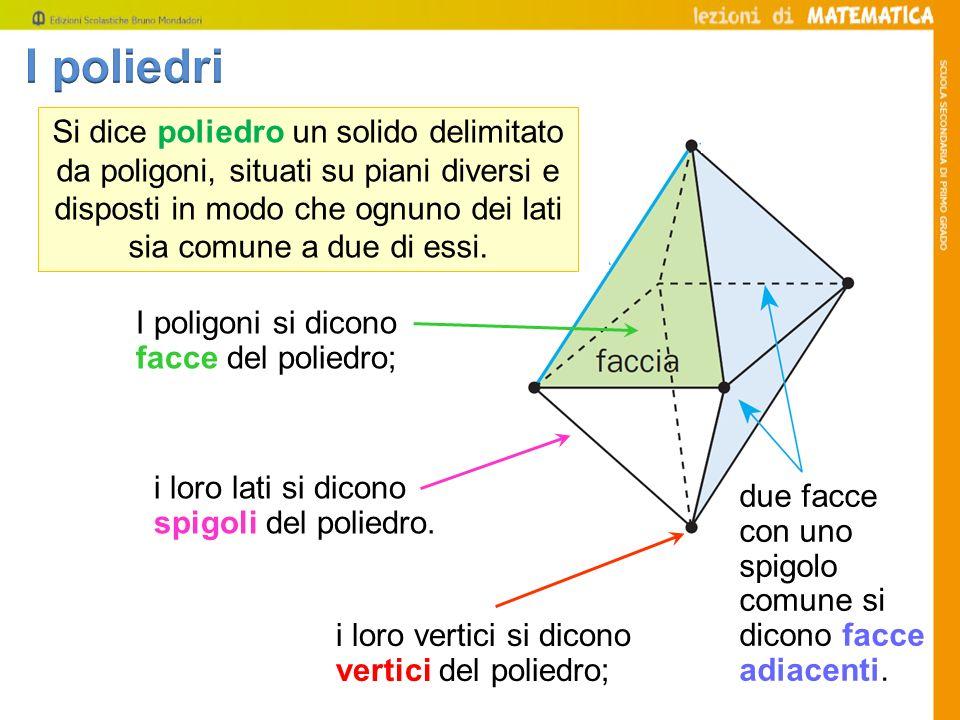 I poligoni si dicono facce del poliedro; i loro lati si dicono spigoli del poliedro. i loro vertici si dicono vertici del poliedro; Si dice poliedro u