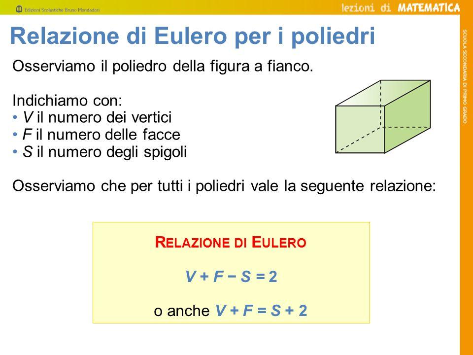 Osserviamo il poliedro della figura a fianco. Indichiamo con: V il numero dei vertici F il numero delle facce S il numero degli spigoli Osserviamo che