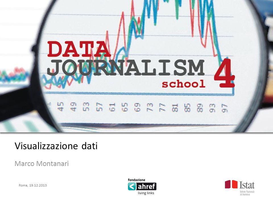 Roma, 19.12.2013 Titolo titolo titolo titolo Visualizzazione dati Marco Montanari
