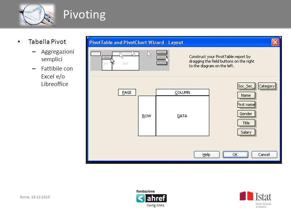Roma, 19.12.2013 Titolo titolo titolo titolo Pivoting Tabella Pivot – Aggregazioni semplici – Fattibile con Excel e/o Libreoffice
