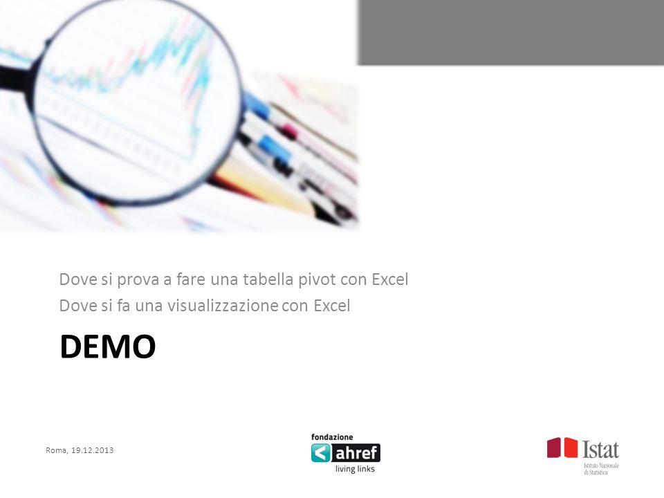 Roma, 19.12.2013 Titolo titolo titolo titolo DEMO Dove si prova a fare una tabella pivot con Excel Dove si fa una visualizzazione con Excel