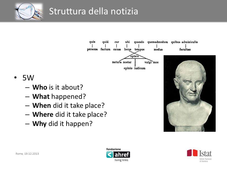 Roma, 19.12.2013 Titolo titolo titolo titolo Thats all Folks.