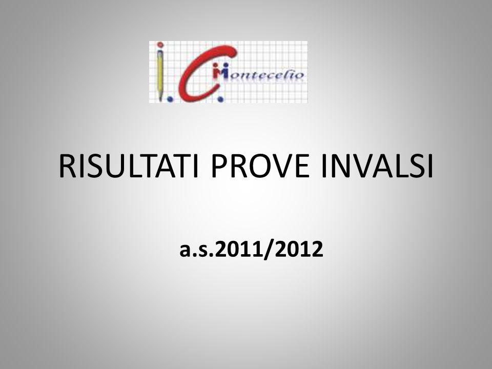 RISULTATI PROVE INVALSI a.s.2011/2012