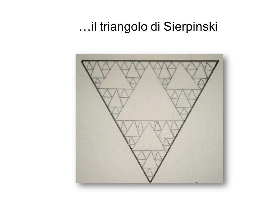 …il triangolo di Sierpinski