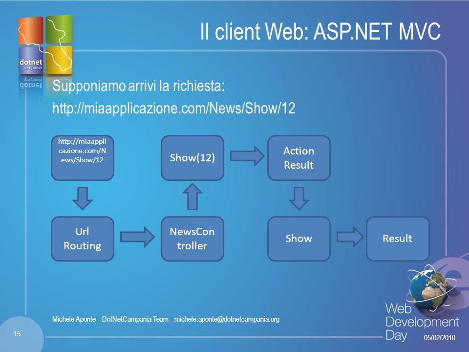 Fare clic per modificare lo stile del titolo Fare clic per modificare stili del testo dello schema – Secondo livello Terzo livello – Quarto livello » Quinto livello Il client Web: ASP.NET MVC Supponiamo arrivi la richiesta: http://miaapplicazione.com/News/Show/12 05/02/2010 15 Michele Aponte - DotNetCampania Team - michele.aponte@dotnetcampania.org http://miaappli cazione.com/N ews/Show/12 Url Routing NewsCon troller Show(12) Action Result ShowResult