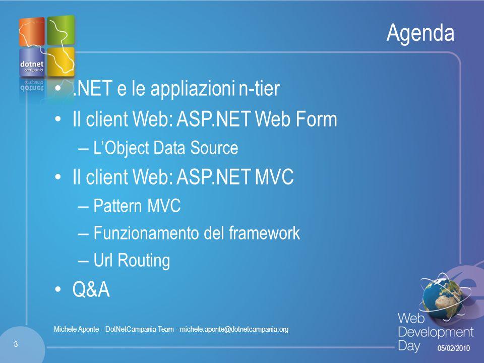 Fare clic per modificare lo stile del titolo Fare clic per modificare stili del testo dello schema – Secondo livello Terzo livello – Quarto livello » Quinto livello Agenda.NET e le appliazioni n-tier Il client Web: ASP.NET Web Form – LObject Data Source Il client Web: ASP.NET MVC – Pattern MVC – Funzionamento del framework – Url Routing Q&A 05/02/2010 3 Michele Aponte - DotNetCampania Team - michele.aponte@dotnetcampania.org