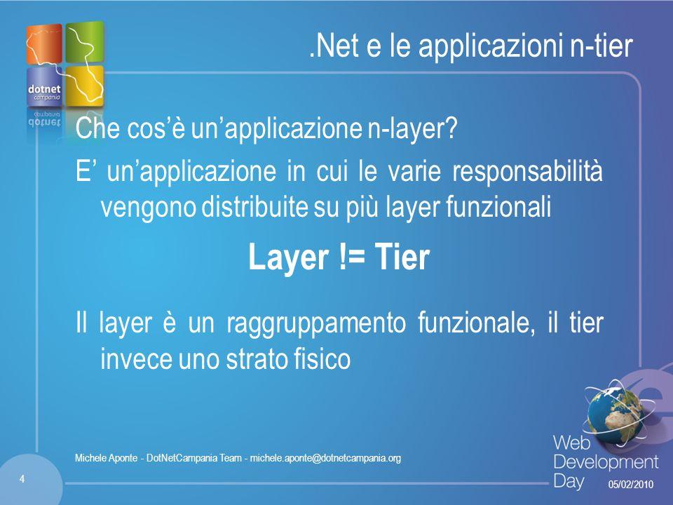 Fare clic per modificare lo stile del titolo Fare clic per modificare stili del testo dello schema – Secondo livello Terzo livello – Quarto livello » Quinto livello.Net e le applicazioni n-tier Che cosè unapplicazione n-layer.