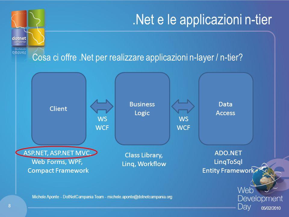Fare clic per modificare lo stile del titolo Fare clic per modificare stili del testo dello schema – Secondo livello Terzo livello – Quarto livello » Quinto livello.Net e le applicazioni n-tier Cosa ci offre.Net per realizzare applicazioni n-layer / n-tier.