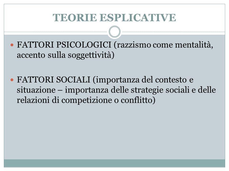 TEORIE ESPLICATIVE FATTORI PSICOLOGICI (razzismo come mentalità, accento sulla soggettività) FATTORI SOCIALI (importanza del contesto e situazione – i