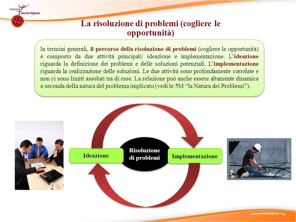 La risoluzione di problemi (cogliere le opportunità) Risoluzione di problemi Implementazione Ideazione In termini generali, il percorso della risoluzi