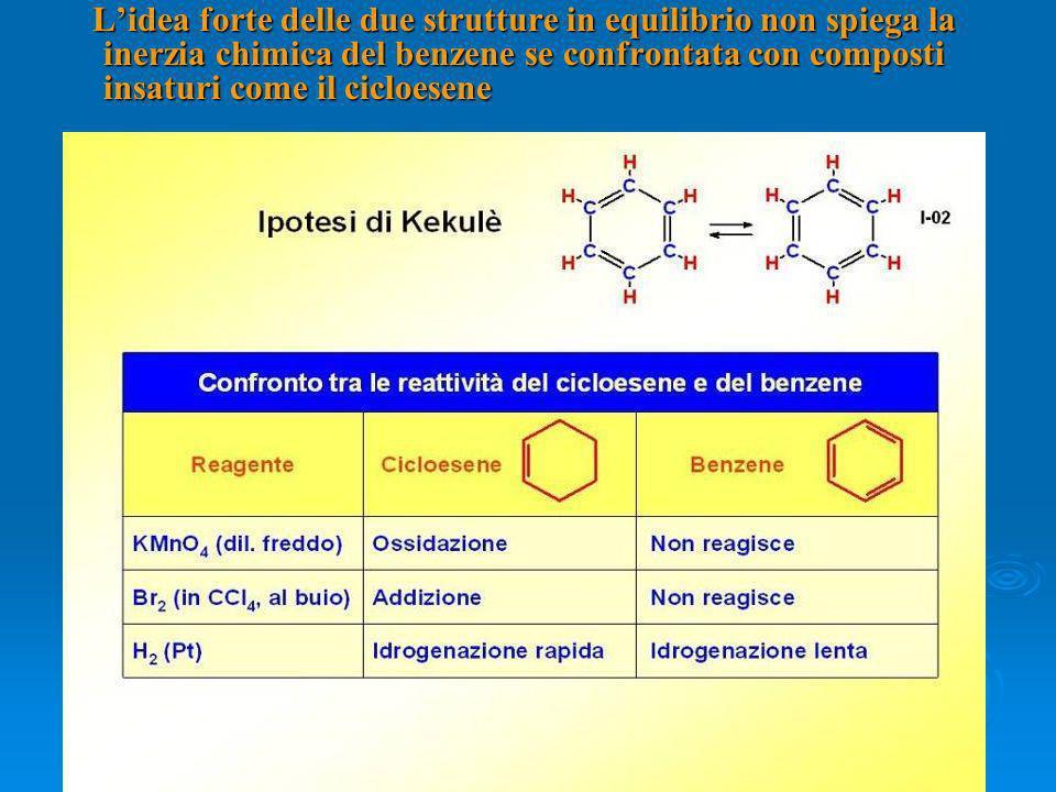 Lidea forte delle due strutture in equilibrio non spiega la inerzia chimica del benzene se confrontata con composti insaturi come il cicloesene Lidea forte delle due strutture in equilibrio non spiega la inerzia chimica del benzene se confrontata con composti insaturi come il cicloesene