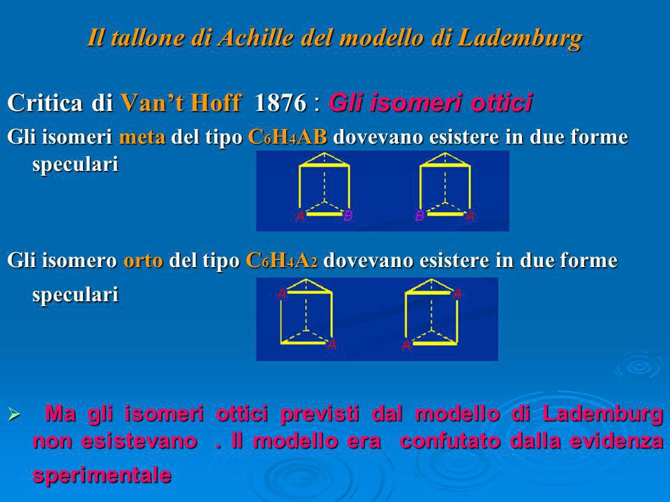 Il tallone di Achille del modello di Lademburg Critica di Vant Hoff 1876 : Gli isomeri ottici Gli isomeri meta del tipo C 6 H 4 AB dovevano esistere in due forme speculari Gli isomero orto del tipo C 6 H 4 A 2 dovevano esistere in due forme speculari Ma gli isomeri ottici previsti dal modello di Lademburg non esistevano.