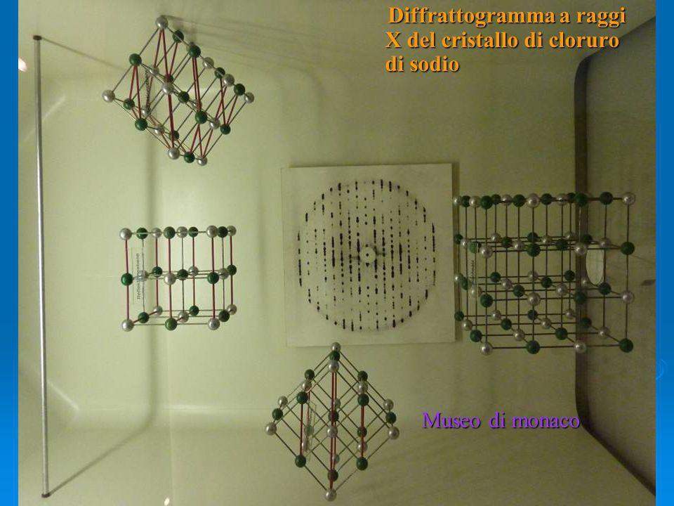 Diffrattogramma a raggi X del cristallo di cloruro di sodio Diffrattogramma a raggi X del cristallo di cloruro di sodio Museo di monaco Museo di monaco