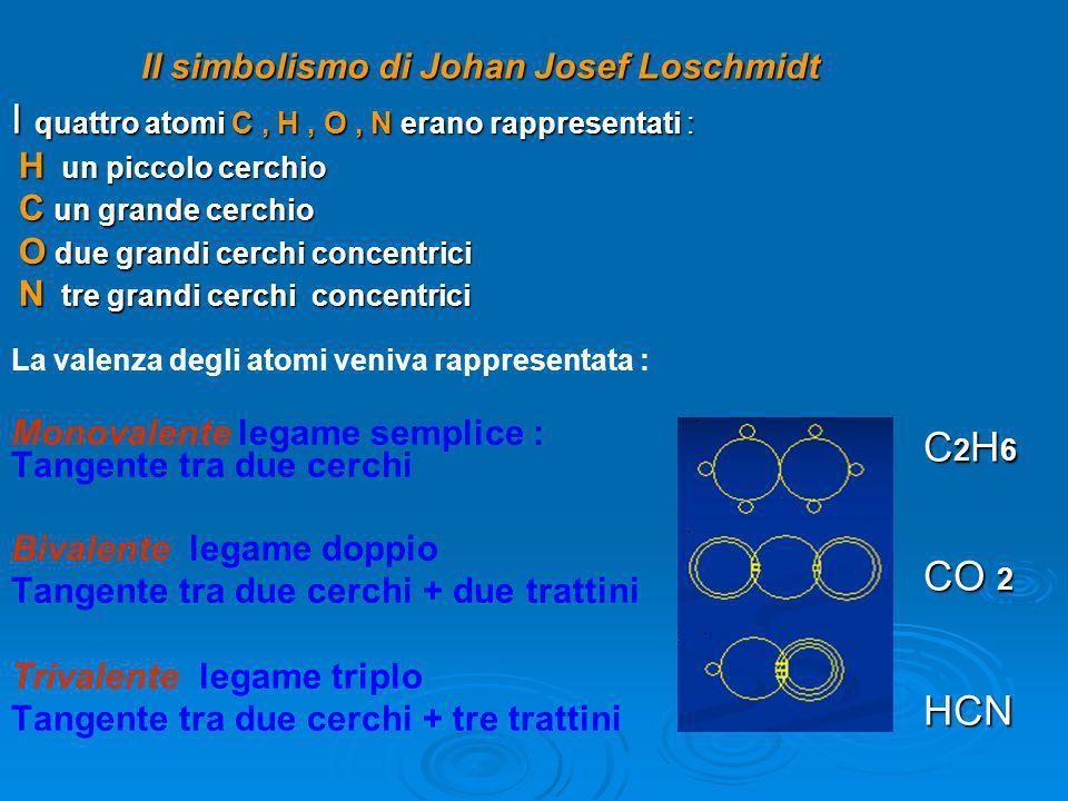 Il simbolismo di Johan Josef Loschmidt I quattro atomi C, H, O, N erano rappresentati : H un piccolo cerchio H un piccolo cerchio C un grande cerchio C un grande cerchio O due grandi cerchi concentrici O due grandi cerchi concentrici N tre grandi cerchi concentrici N tre grandi cerchi concentrici La valenza degli atomi veniva rappresentata : Monovalente legame semplice : Tangente tra due cerchi Bivalente legame doppio Tangente tra due cerchi + due trattini Trivalente legame triplo Tangente tra due cerchi + tre trattini C 2 H 6 CO 2 HCN