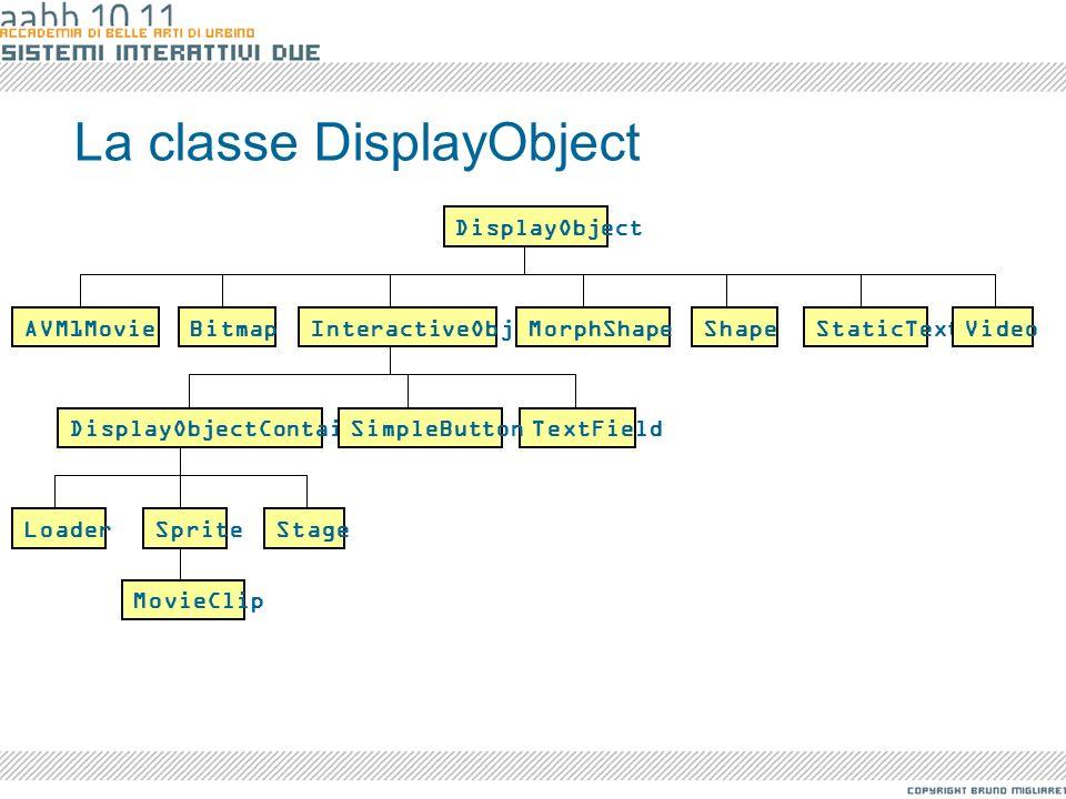 La classe DisplayObject DisplayObject AVM1MovieBitmapInteractiveObjectMorphShapeShapeStaticTextVideoDisplayObjectContainerTextFieldSimpleButtonStageSp