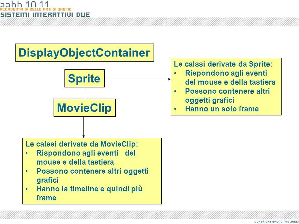 DisplayObjectContainer Sprite MovieClip Le calssi derivate da Sprite: Rispondono agli eventi del mouse e della tastiera Possono contenere altri oggett