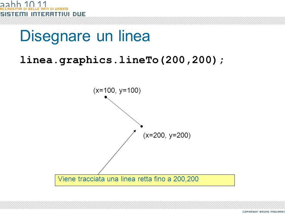 Disegnare un linea Viene tracciata una linea retta fino a 200,200 linea.graphics.lineTo(200,200); (x=100, y=100) (x=200, y=200)