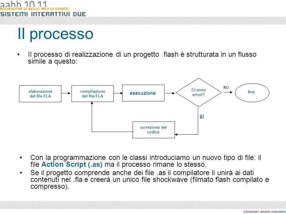 Il processo Il processo di realizzazione di un progetto flash è strutturata in un flusso simile a questo: elaborazione del file FLA compilazione del f
