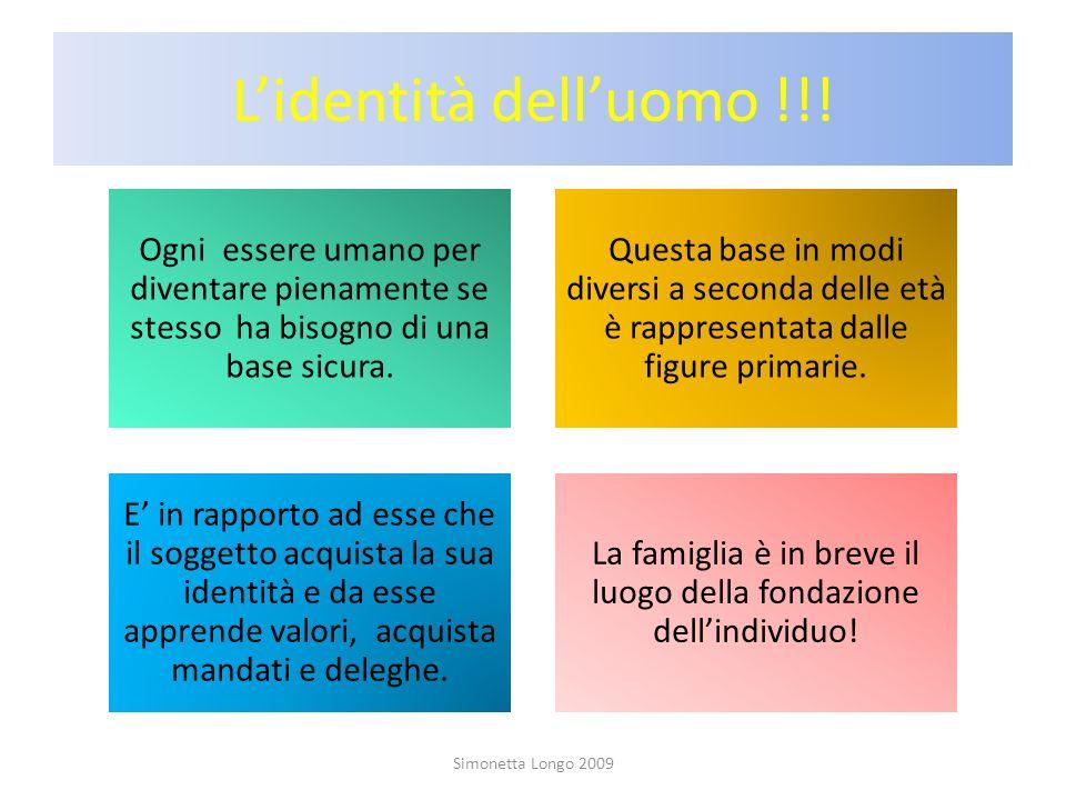 Il disturbo del comportamento in bambini e in adolescenti SIMONETTA LONGO 2009 Simonetta Longo 2009