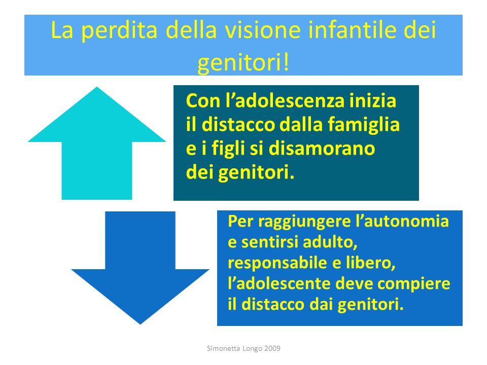 La perdita della visione infantile dei genitori! Con ladolescenza inizia il distacco dalla famiglia e i figli si disamorano dei genitori. Per raggiung