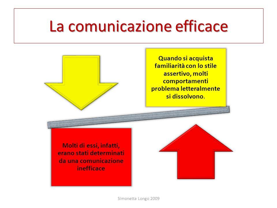 La comunicazione efficace Quando si acquista familiarità con lo stile assertivo, molti comportamenti problema letteralmente si dissolvono. Molti di es